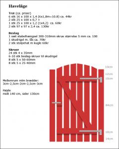 Konstruktion og materialer til havelåge
